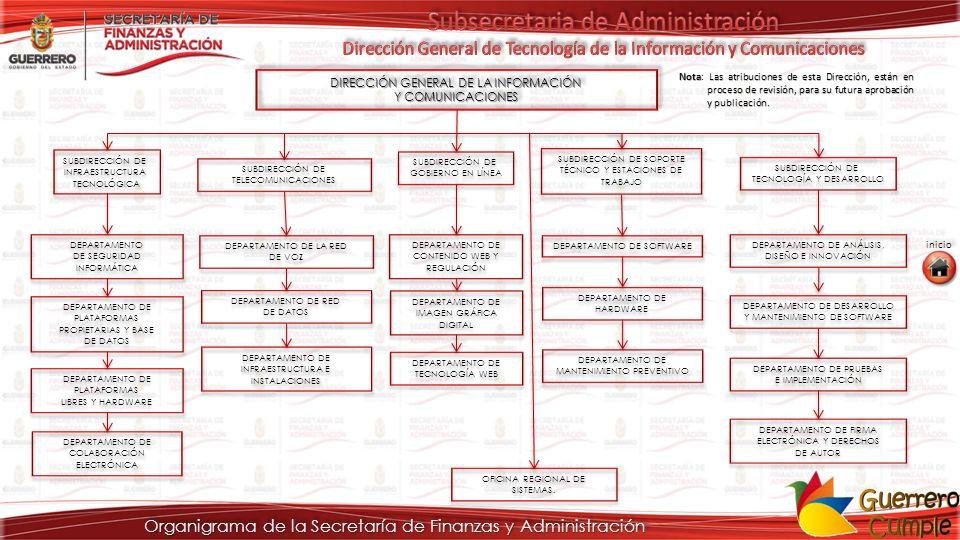 Organigrama de la Secretaría de Finanzas y Administración DIRECCIÓN GENERAL DE LA INFORMACIÓN Y COMUNICACIONES DIRECCIÓN GENERAL DE LA INFORMACIÓN Y COMUNICACIONES SUBDIRECCIÓN DE INFRAESTRUCTURA TECNOLÓGICA SUBDIRECCIÓN DE INFRAESTRUCTURA TECNOLÓGICA SUBDIRECCIÓN DE TELECOMUNICACIONES SUBDIRECCIÓN DE TELECOMUNICACIONES SUBDIRECCIÓN DE TECNOLOGÍA Y DESARROLLO SUBDIRECCIÓN DE TECNOLOGÍA Y DESARROLLO SUBDIRECCIÓN DE SOPORTE TÉCNICO Y ESTACIONES DE TRABAJO SUBDIRECCIÓN DE GOBIERNO EN LÍNEA SUBDIRECCIÓN DE GOBIERNO EN LÍNEA DEPARTAMENTO DE SEGURIDAD INFORMÁTICA DEPARTAMENTO DE SEGURIDAD INFORMÁTICA DEPARTAMENTO DE PLATAFORMAS PROPIETARIAS Y BASE DE DATOS DEPARTAMENTO DE PLATAFORMAS PROPIETARIAS Y BASE DE DATOS DEPARTAMENTO DE PLATAFORMAS LIBRES Y HARDWARE DEPARTAMENTO DE PLATAFORMAS LIBRES Y HARDWARE DEPARTAMENTO DE COLABORACIÓN ELECTRÓNICA DEPARTAMENTO DE COLABORACIÓN ELECTRÓNICA DEPARTAMENTO DE LA RED DE VOZ DEPARTAMENTO DE LA RED DE VOZ DEPARTAMENTO DE RED DE DATOS DEPARTAMENTO DE RED DE DATOS DEPARTAMENTO DE INFRAESTRUCTURA E INSTALACIONES DEPARTAMENTO DE INFRAESTRUCTURA E INSTALACIONES DEPARTAMENTO DE CONTENIDO WEB Y REGULACIÓN DEPARTAMENTO DE IMAGEN GRÁFICA DIGITAL DEPARTAMENTO DE TECNOLOGÍA WEB DEPARTAMENTO DE SOFTWARE DEPARTAMENTO DE HARDWARE DEPARTAMENTO DE MANTENIMIENTO PREVENTIVO DEPARTAMENTO DE ANÁLISIS, DISEÑO E INNOVACIÓN DEPARTAMENTO DE DESARROLLO Y MANTENIMIENTO DE SOFTWARE DEPARTAMENTO DE PRUEBAS E IMPLEMENTACIÓN DEPARTAMENTO DE PRUEBAS E IMPLEMENTACIÓN DEPARTAMENTO DE FIRMA ELECTRÓNICA Y DERECHOS DE AUTOR DEPARTAMENTO DE FIRMA ELECTRÓNICA Y DERECHOS DE AUTOR OFICINA REGIONAL DE SISTEMAS.
