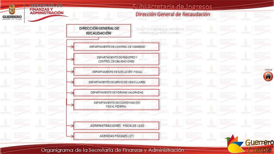 Organigrama de la Secretaría de Finanzas y Administración DIRECCIÓN GENERAL DE RECAUDACIÓN DIRECCIÓN GENERAL DE RECAUDACIÓN DIRECCIÓN GENERAL DE RECAUDACIÓN DIRECCIÓN GENERAL DE RECAUDACIÓN DEPARTAMENTO DE CONTROL DE INGRESOS DEPARTAMENTO DE REGISTRO Y CONTROL DE OBLIGACIONES DEPARTAMENTO DE REGISTRO Y CONTROL DE OBLIGACIONES DEPARTAMENTO DE EJECUCIÓN FISCAL DEPARTAMENTO DE SERVICIOS VEHICULARES DEPARTAMENTO DE FORMAS VALORADAS ADMINISTRACIONES FISCALES (10) ADMINISTRACIONES FISCALES (10) DEPARTAMENTO DE COORDINACIÓN FISCAL FEDERAL DEPARTAMENTO DE COORDINACIÓN FISCAL FEDERAL AGENCIAS FISCALES (27) inicio Dar un clic sobre el puesto para conocer sus atribuciones.