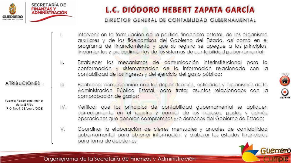 DIRECTOR GENERAL DE CONTABILIDAD GUBERNAMENTAL ATRIBUCIONES : I.Intervenir en la formulación de la política financiera estatal, de los organismo auxil