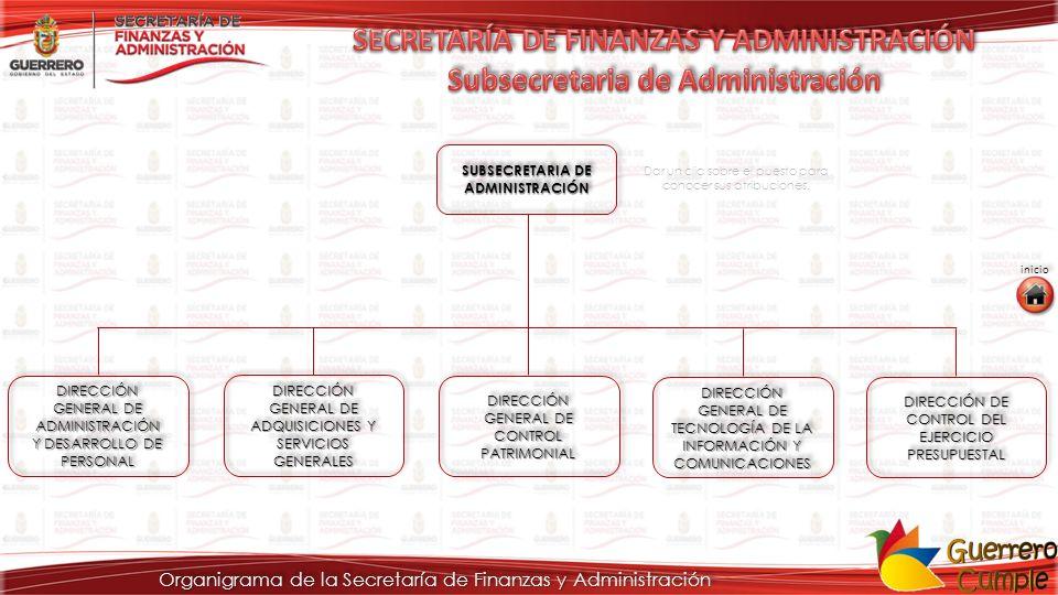 SUBSECRETARIA DE ADMINISTRACIÓN SUBSECRETARIA DE ADMINISTRACIÓN SUBSECRETARIA DE ADMINISTRACIÓN SUBSECRETARIA DE ADMINISTRACIÓN DIRECCIÓN GENERAL DE ADQUISICIONES Y SERVICIOS GENERALES DIRECCIÓN GENERAL DE ADQUISICIONES Y SERVICIOS GENERALES DIRECCIÓN GENERAL DE ADQUISICIONES Y SERVICIOS GENERALES DIRECCIÓN GENERAL DE ADQUISICIONES Y SERVICIOS GENERALES DIRECCIÓN GENERAL DE ADMINISTRACIÓN DIRECCIÓN GENERAL DE ADMINISTRACIÓN Y DESARROLLO DE PERSONAL Y DESARROLLO DE PERSONAL DIRECCIÓN GENERAL DE ADMINISTRACIÓN DIRECCIÓN GENERAL DE ADMINISTRACIÓN Y DESARROLLO DE PERSONAL Y DESARROLLO DE PERSONAL DIRECCIÓN GENERAL DE CONTROL PATRIMONIAL DIRECCIÓN GENERAL DE CONTROL PATRIMONIAL DIRECCIÓN GENERAL DE CONTROL PATRIMONIAL DIRECCIÓN GENERAL DE CONTROL PATRIMONIAL Organigrama de la Secretaría de Finanzas y Administración DIRECCIÓN GENERAL DE TECNOLOGÍA DE LA INFORMACIÓN Y COMUNICACIONES DIRECCIÓN GENERAL DE TECNOLOGÍA DE LA INFORMACIÓN Y COMUNICACIONES DIRECCIÓN GENERAL DE TECNOLOGÍA DE LA INFORMACIÓN Y COMUNICACIONES DIRECCIÓN GENERAL DE TECNOLOGÍA DE LA INFORMACIÓN Y COMUNICACIONES DIRECCIÓN DE CONTROL DEL EJERCICIO PRESUPUESTAL DIRECCIÓN DE CONTROL DEL EJERCICIO PRESUPUESTAL DIRECCIÓN DE CONTROL DEL EJERCICIO PRESUPUESTAL DIRECCIÓN DE CONTROL DEL EJERCICIO PRESUPUESTAL inicio Dar un clic sobre el puesto para conocer sus atribuciones.