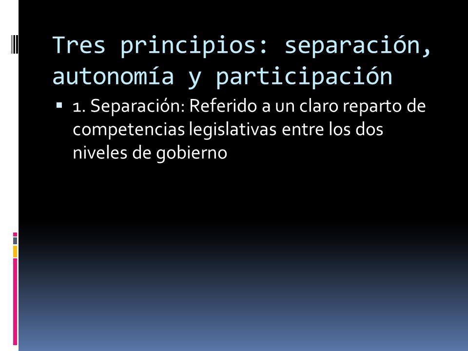 Federalismo dual……o federalismo de cooperación