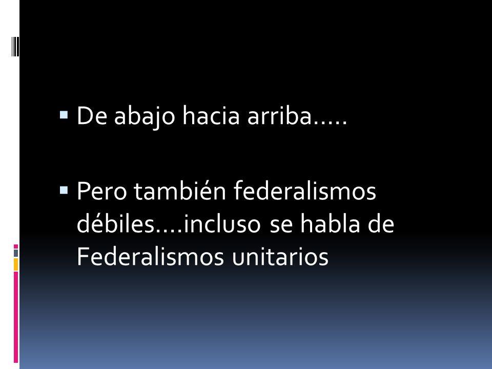 Los Estados Construyen la Constitución Deciden sobre las competencias Garantizan desde la Constitución el máximo nivel de autonomía Participan en la reforma constitucional