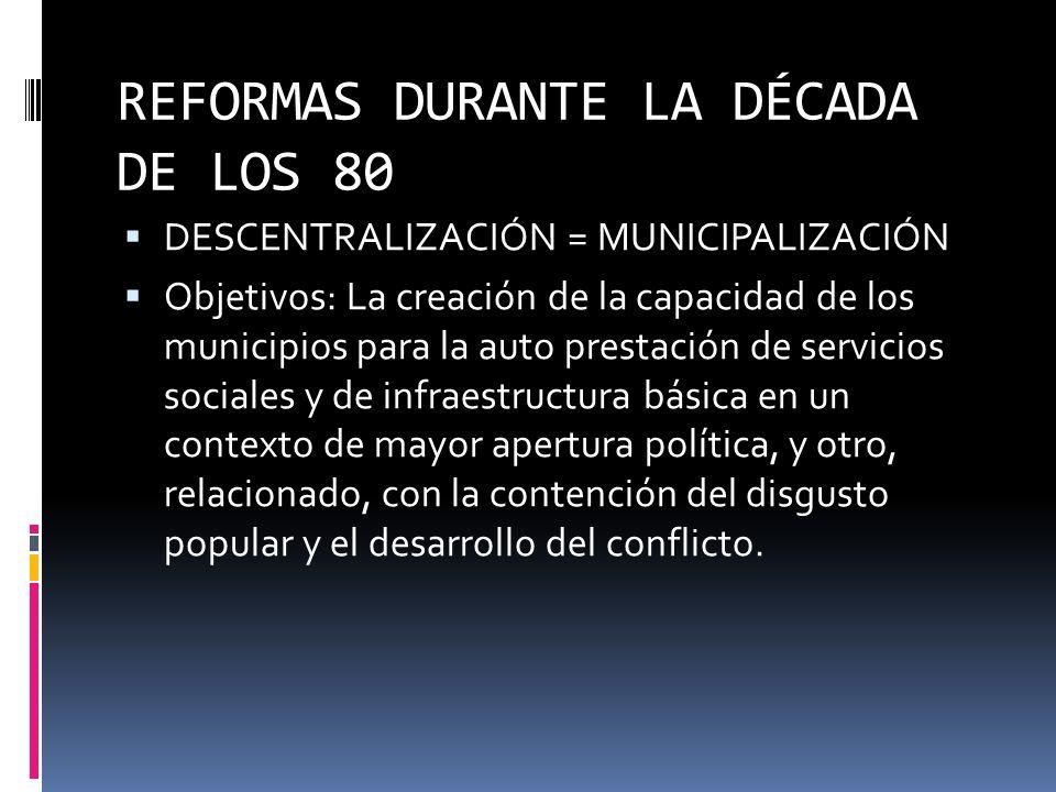 La reforma del 68 Creación de áreas metropolitanas. Asociación de municipios. Asambleas departamentales: Reducción del número de miembros y ampliación