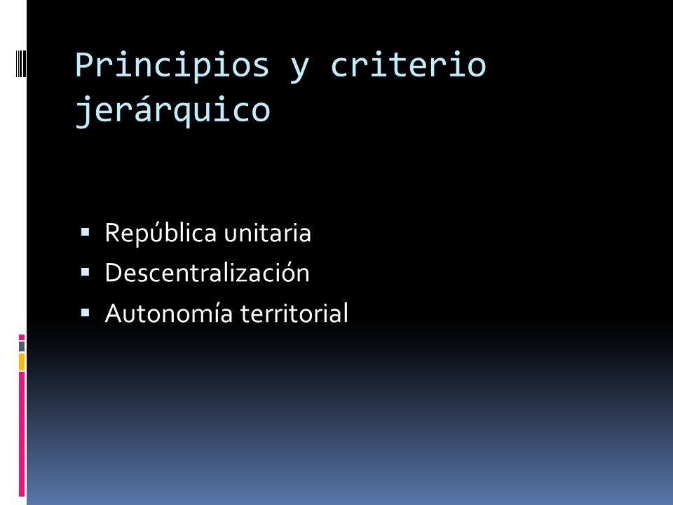 Artículo 1º de la CP Colombia es un Estado social de derecho, organizado en forma de república unitaria, descentralizada, con autonomía de sus entidad
