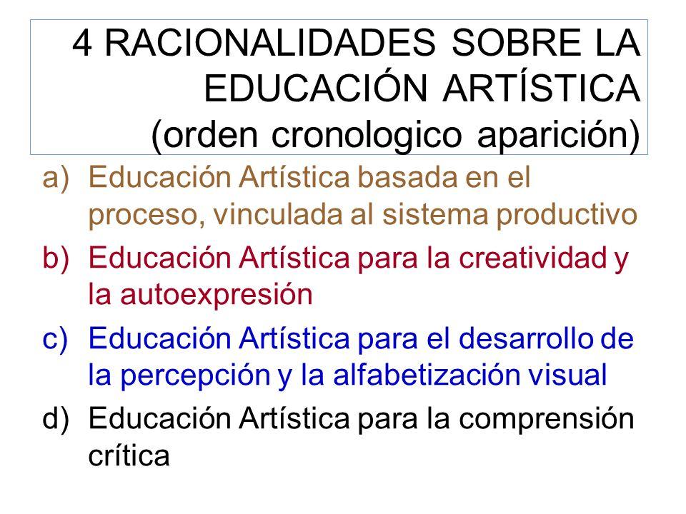4 RACIONALIDADES SOBRE LA EDUCACIÓN ARTÍSTICA (orden cronologico aparición) a)Educación Artística basada en el proceso, vinculada al sistema productiv