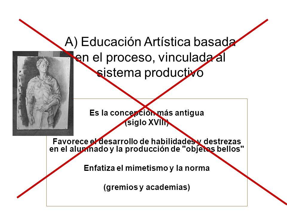 A) Educación Artística basada en el proceso, vinculada al sistema productivo Es la concepción más antigua (siglo XVIII) Favorece el desarrollo de habi