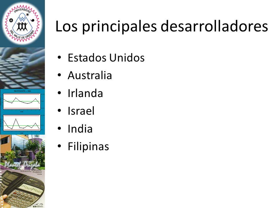 Benchmarking Producción de los otros países Conocer las mejores empresas del mundo % de exportación por país Niveles de preparación Cumplimiento de tiempos
