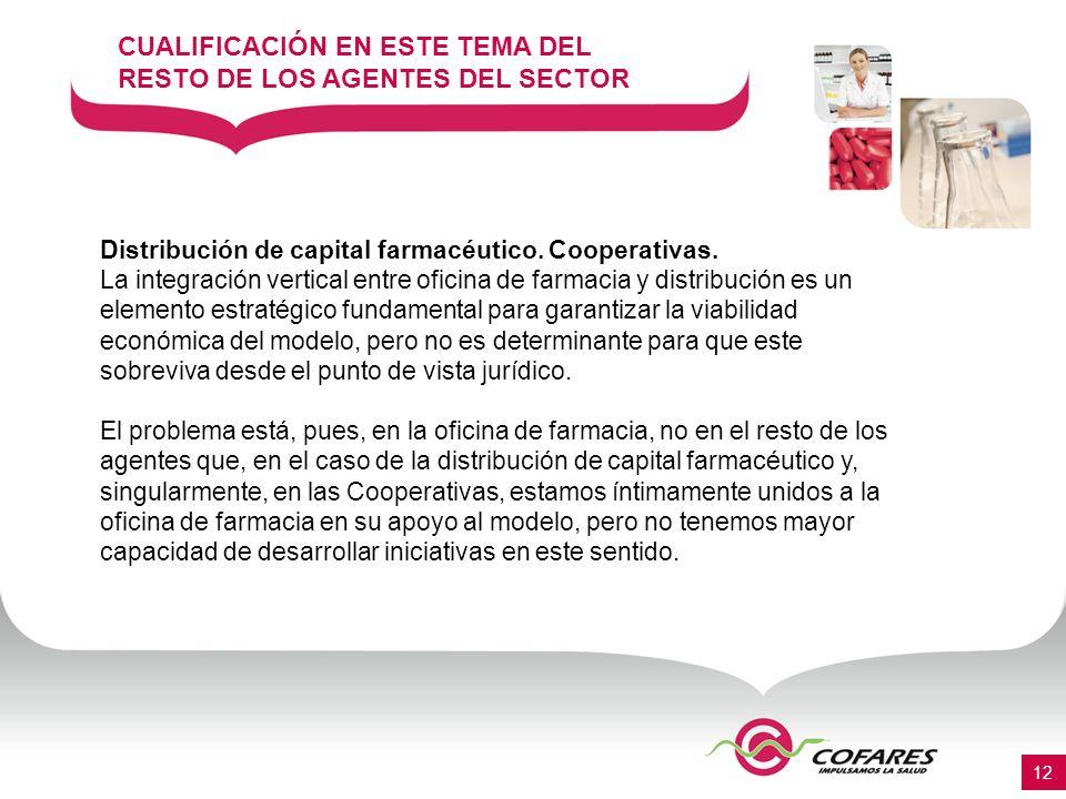 Distribución de capital farmacéutico.Cooperativas.