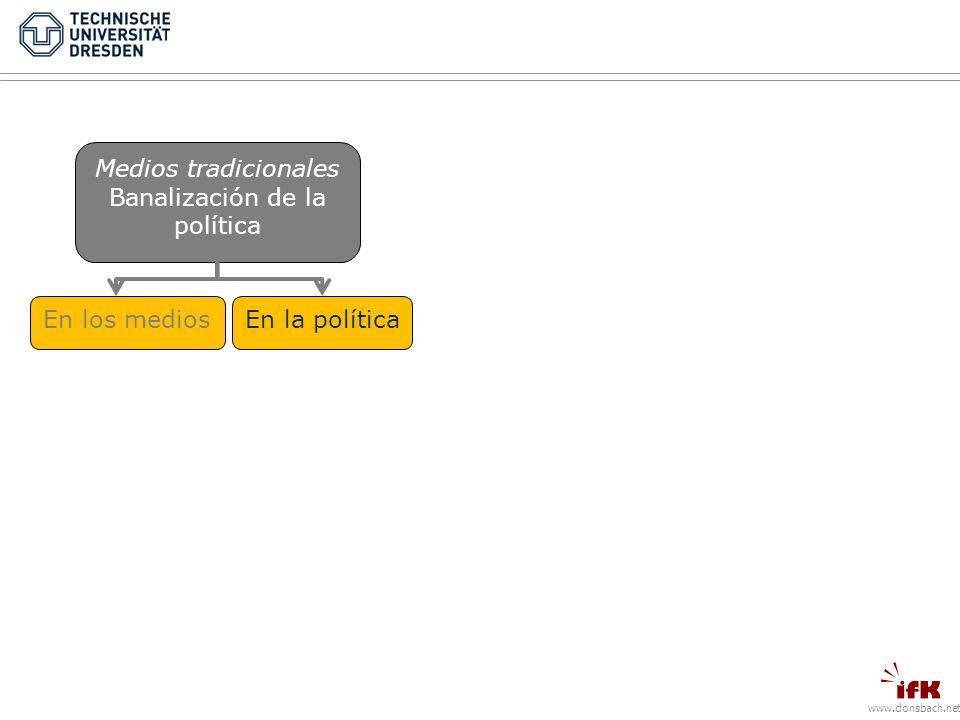 www.donsbach.net Medios tradicionales Banalización de la política En los mediosEn la política