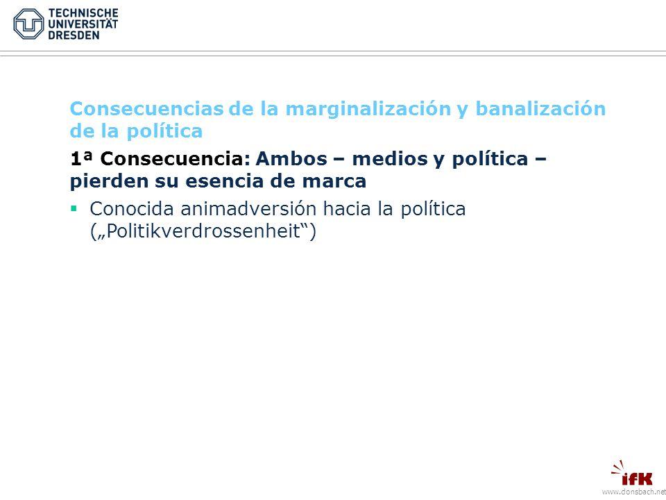 www.donsbach.net Consecuencias de la marginalización y banalización de la política 1ª Consecuencia: Ambos – medios y política – pierden su esencia de marca Conocida animadversión hacia la política (Politikverdrossenheit)