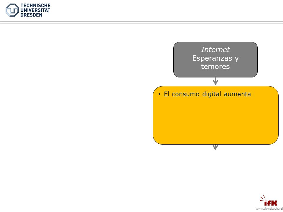 www.donsbach.net Internet Esperanzas y temores El consumo digital aumenta