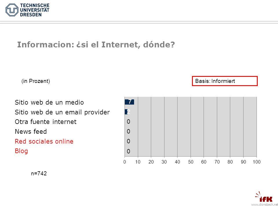 www.donsbach.net Informacion: ¿si el Internet, dónde.