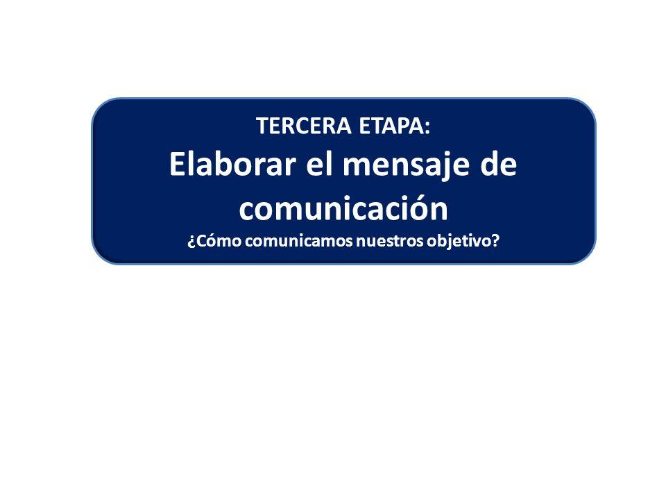 TERCERA ETAPA: Elaborar el mensaje de comunicación ¿Cómo comunicamos nuestros objetivo?