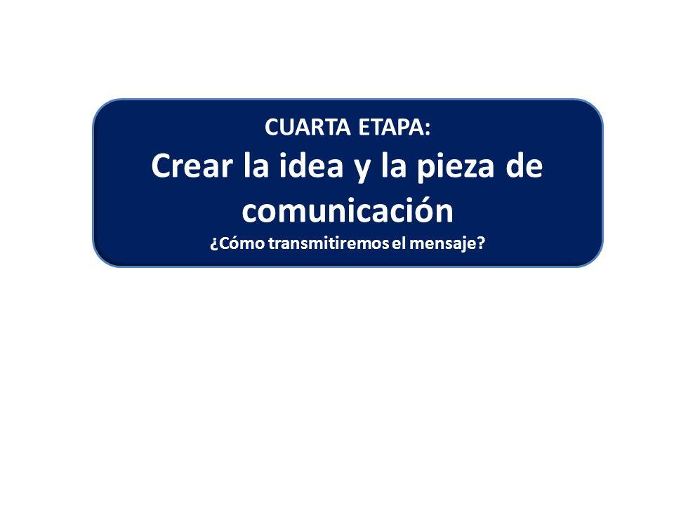 CUARTA ETAPA: Crear la idea y la pieza de comunicación ¿Cómo transmitiremos el mensaje?