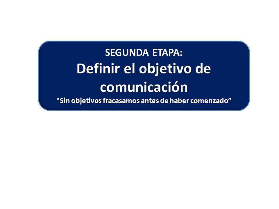 Definir el objetivo de comunicación SEGUNDA ETAPA: Definir el objetivo de comunicación Sin objetivos fracasamos antes de haber comenzado