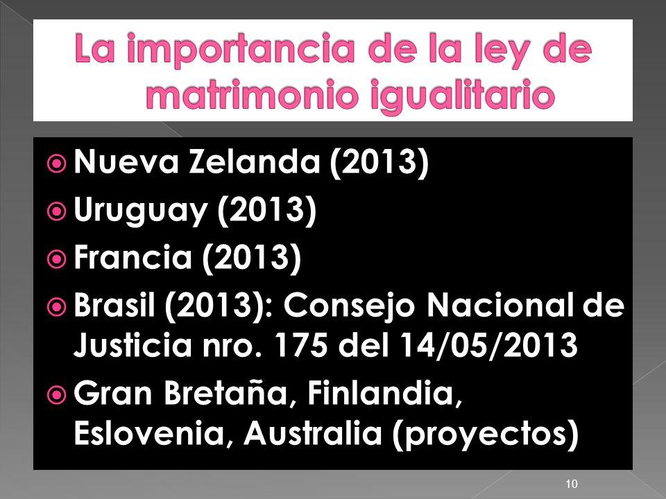 Nueva Zelanda (2013) Uruguay (2013) Francia (2013) Brasil (2013): Consejo Nacional de Justicia nro. 175 del 14/05/2013 Gran Bretaña, Finlandia, Eslove