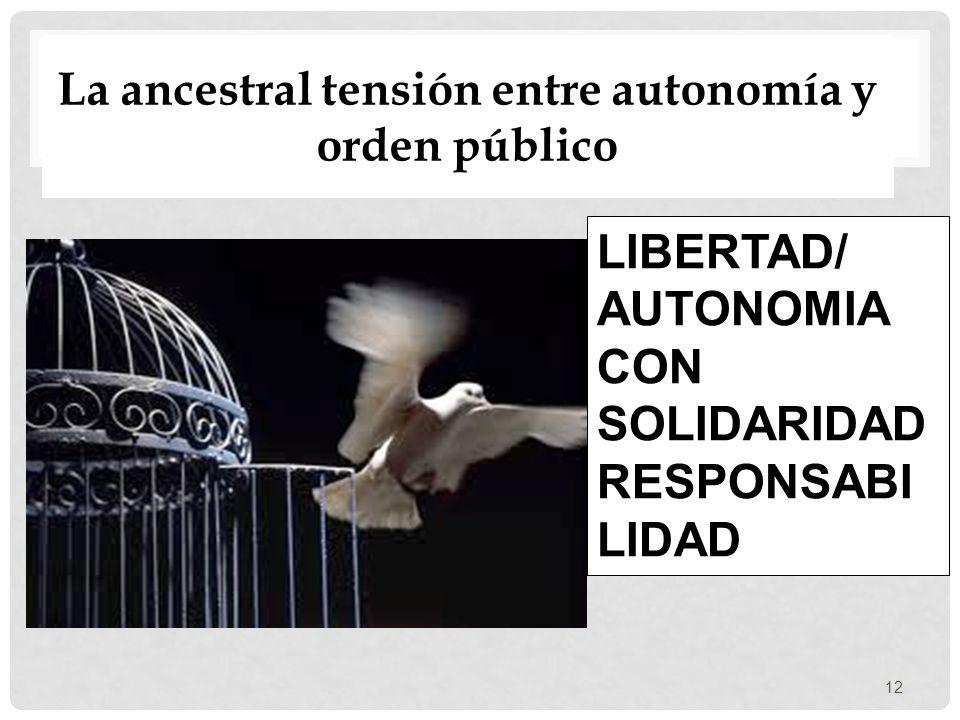 La ancestral tensión entre autonomía y orden público LIBERTAD/ AUTONOMIA CON SOLIDARIDAD RESPONSABI LIDAD 12