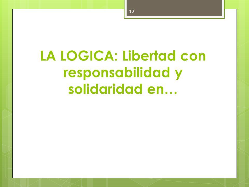 LA LOGICA: Libertad con responsabilidad y solidaridad en… 13