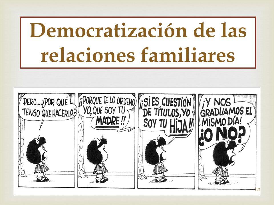 Democratización de las relaciones familiares 53