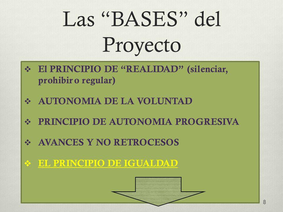 Las BASES del Proyecto El PRINCIPIO DE REALIDAD (silenciar, prohibir o regular) AUTONOMIA DE LA VOLUNTAD PRINCIPIO DE AUTONOMIA PROGRESIVA AVANCES Y N