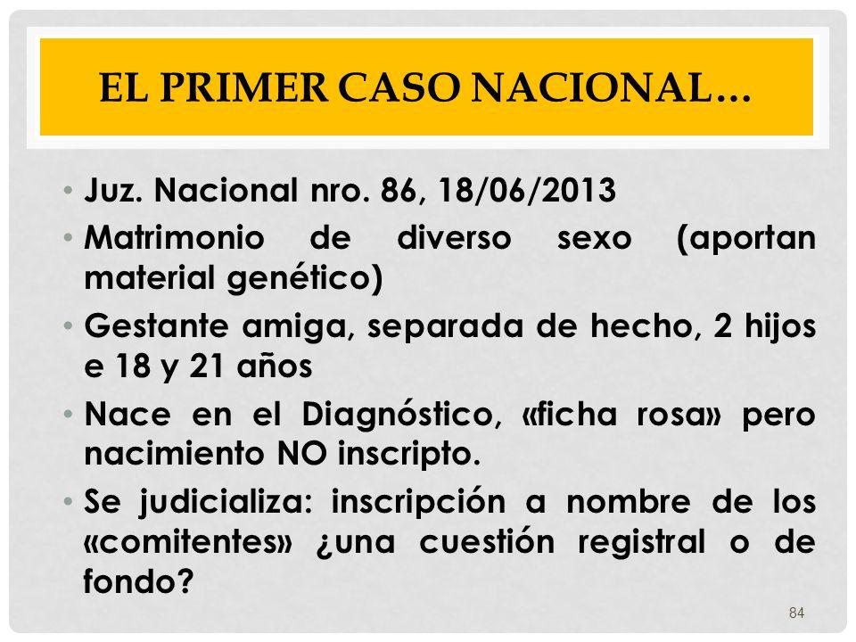 EL PRIMER CASO NACIONAL… Juz. Nacional nro. 86, 18/06/2013 Matrimonio de diverso sexo (aportan material genético) Gestante amiga, separada de hecho, 2