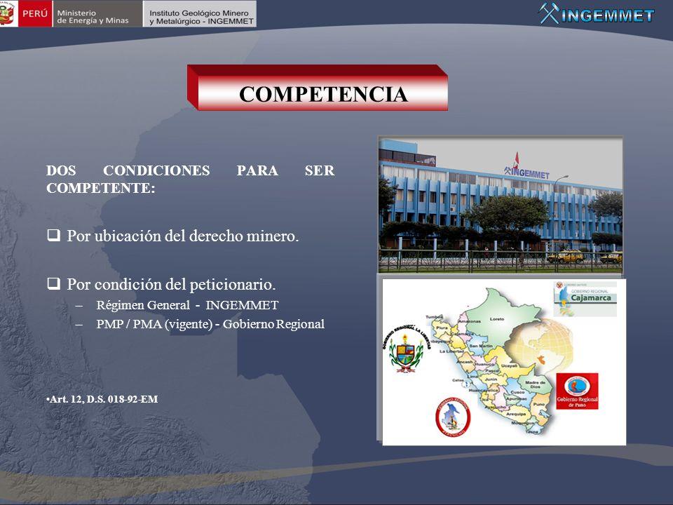 DOS CONDICIONES PARA SER COMPETENTE: Por ubicación del derecho minero. Por condición del peticionario. –Régimen General - INGEMMET –PMP / PMA (vigente