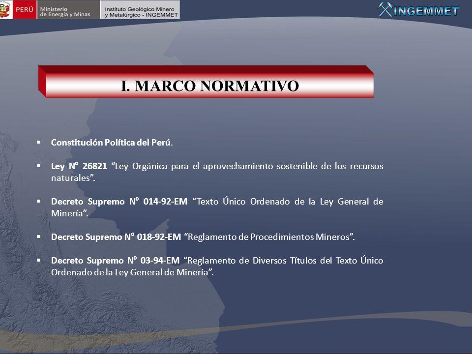I. MARCO NORMATIVO Constitución Política del Perú. Ley N° 26821 Ley Orgánica para el aprovechamiento sostenible de los recursos naturales. Decreto Sup
