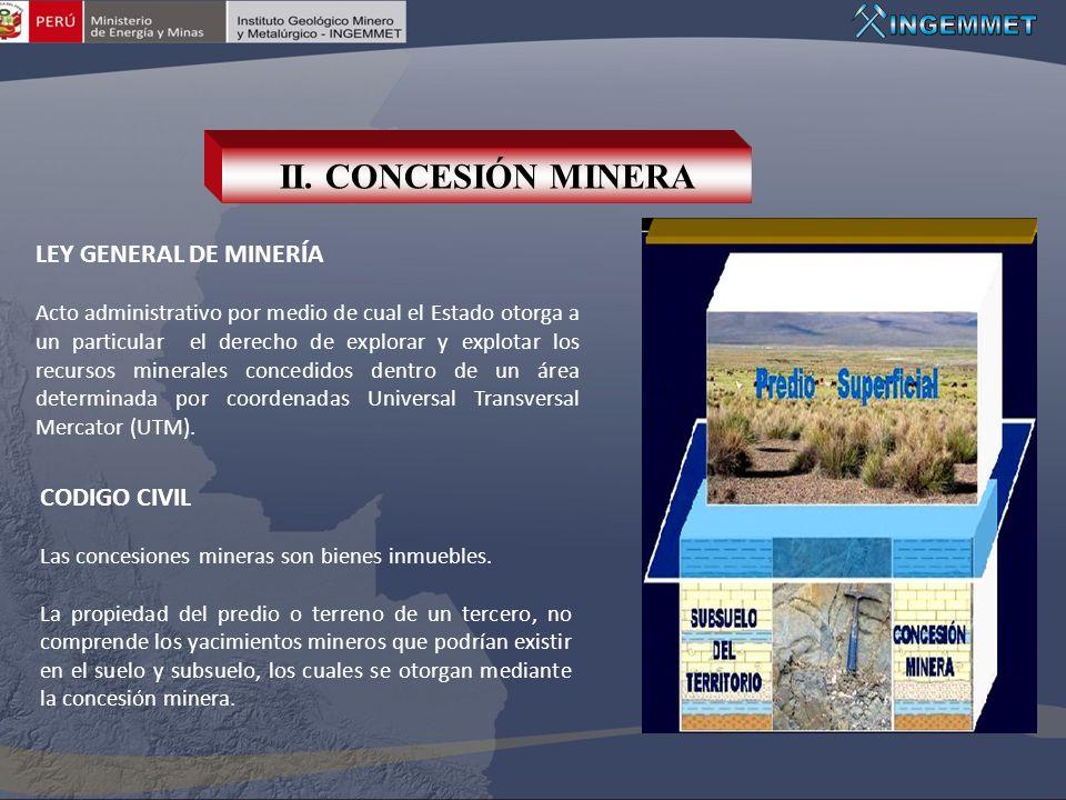 CODIGO CIVIL Las concesiones mineras son bienes inmuebles. La propiedad del predio o terreno de un tercero, no comprende los yacimientos mineros que p
