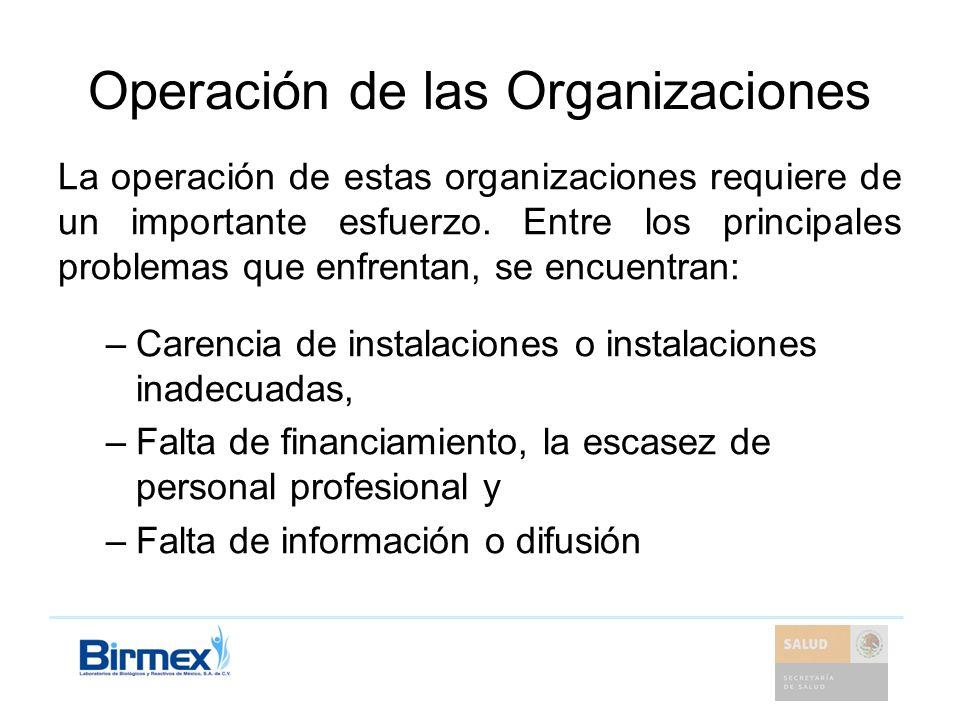 Operación de las Organizaciones La operación de estas organizaciones requiere de un importante esfuerzo. Entre los principales problemas que enfrentan