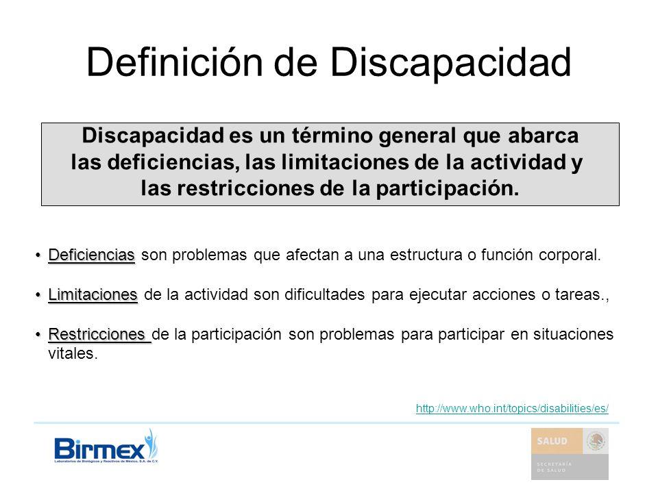 Discapacidad es un término general que abarca las deficiencias, las limitaciones de la actividad y las restricciones de la participación. Definición d
