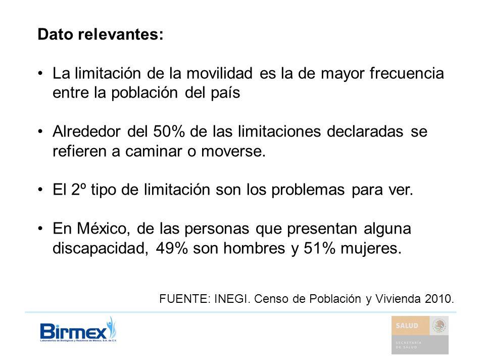 Dato relevantes: La limitación de la movilidad es la de mayor frecuencia entre la población del país Alrededor del 50% de las limitaciones declaradas