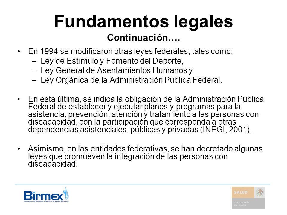 Fundamentos legales Continuación…. En 1994 se modificaron otras leyes federales, tales como: –Ley de Estímulo y Fomento del Deporte, –Ley General de A