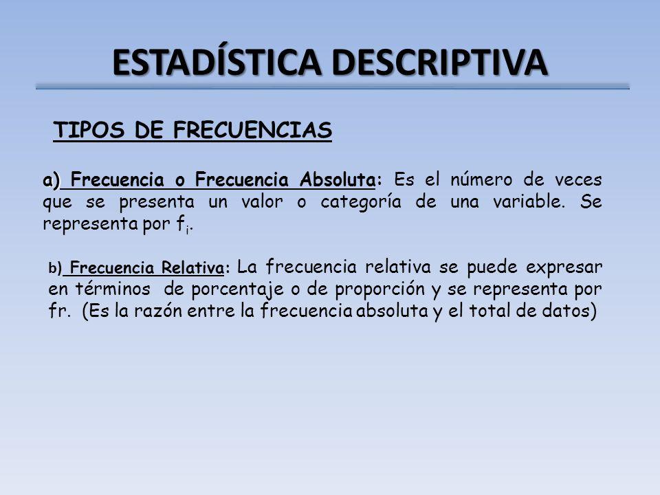 ESTADÍSTICA DESCRIPTIVA TIPOS DE FRECUENCIAS a) a) Frecuencia o Frecuencia Absoluta: Es el número de veces que se presenta un valor o categoría de una