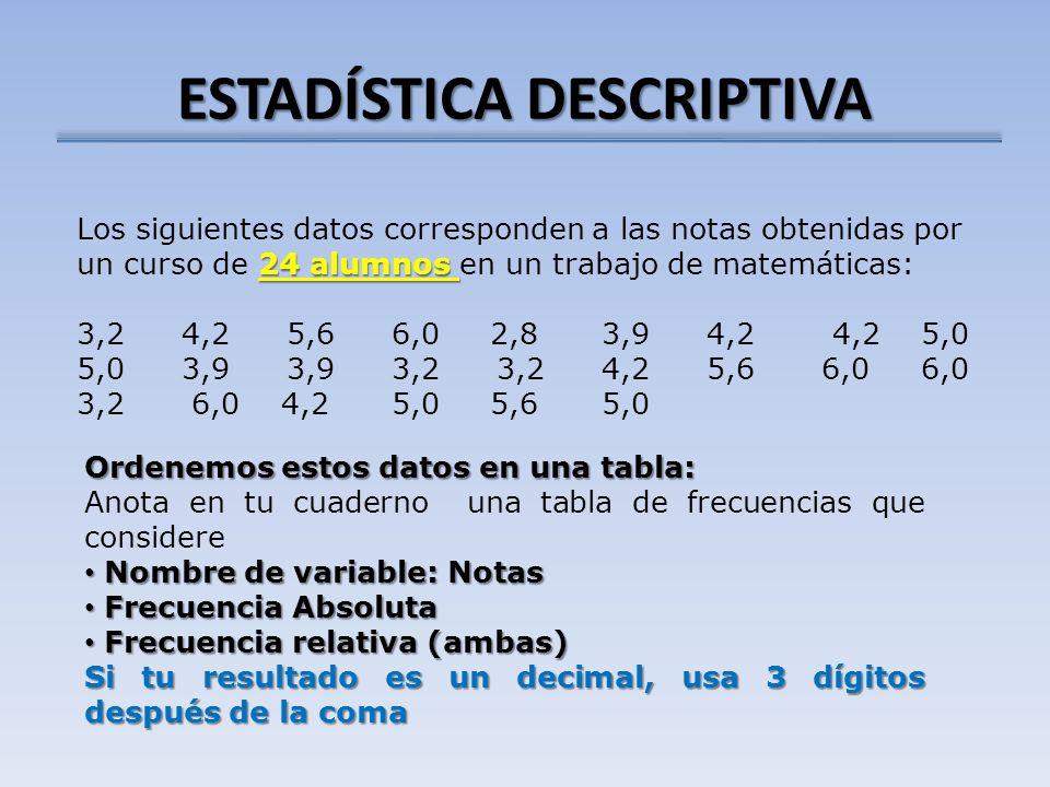 ESTADÍSTICA DESCRIPTIVA 24 alumnos Los siguientes datos corresponden a las notas obtenidas por un curso de 24 alumnos en un trabajo de matemáticas: 3,