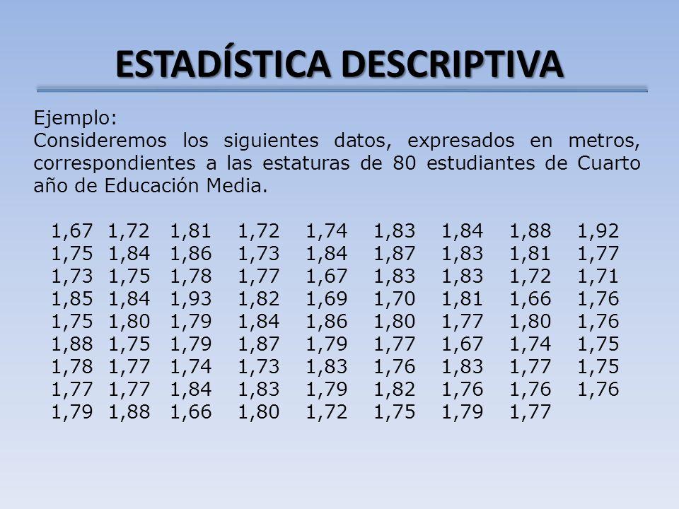 ESTADÍSTICA DESCRIPTIVA Ejemplo: Consideremos los siguientes datos, expresados en metros, correspondientes a las estaturas de 80 estudiantes de Cuarto