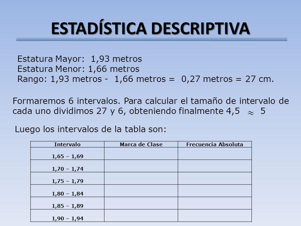 ESTADÍSTICA DESCRIPTIVA Estatura Mayor: 1,93 metros Estatura Menor: 1,66 metros Rango: 1,93 metros - 1,66 metros = 0,27 metros = 27 cm. Formaremos 6 i