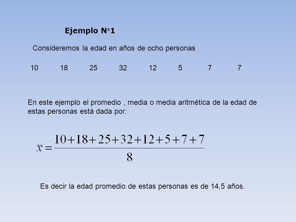 Ejemplo N°1 Consideremos la edad en años de ocho personas 1018253212577 En este ejemplo el promedio, media o media aritmética de la edad de estas pers