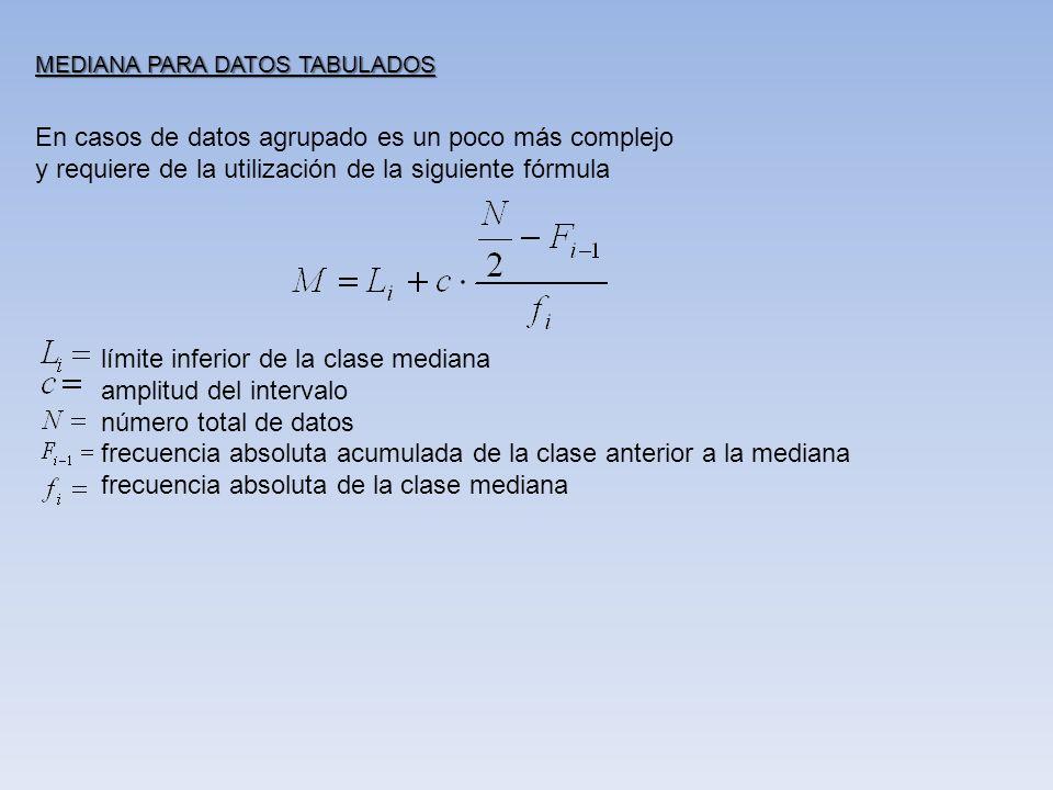 MEDIANA PARA DATOS TABULADOS En casos de datos agrupado es un poco más complejo y requiere de la utilización de la siguiente fórmula límite inferior d