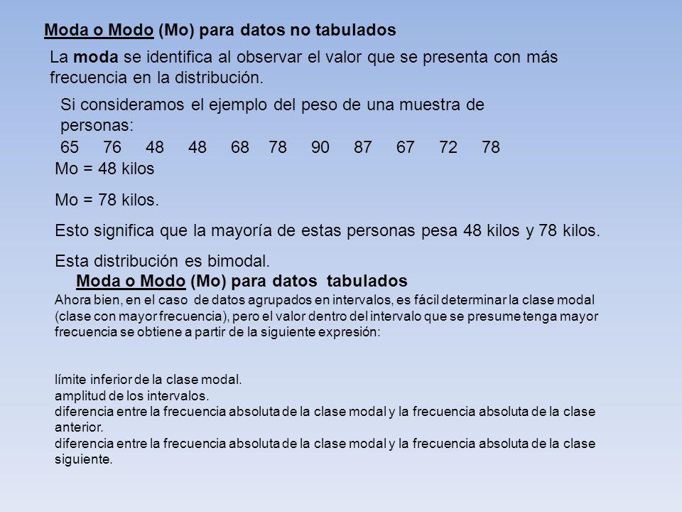 Moda o Modo (Mo) para datos no tabulados La moda se identifica al observar el valor que se presenta con más frecuencia en la distribución. Si consider