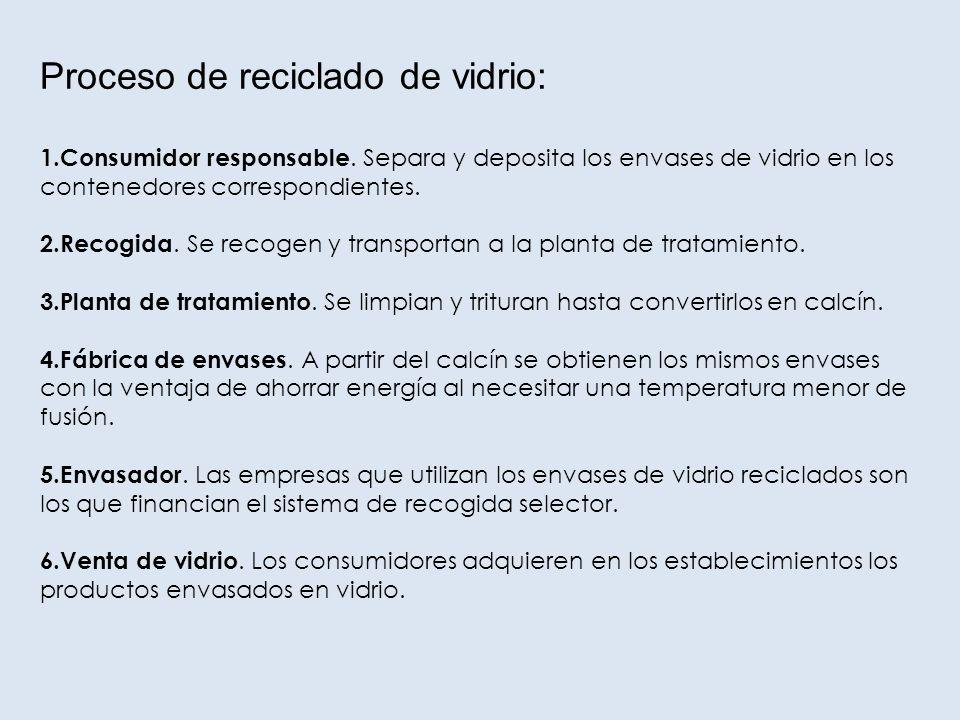 Proceso de reciclado de vidrio: 1.Consumidor responsable. Separa y deposita los envases de vidrio en los contenedores correspondientes. 2.Recogida. Se