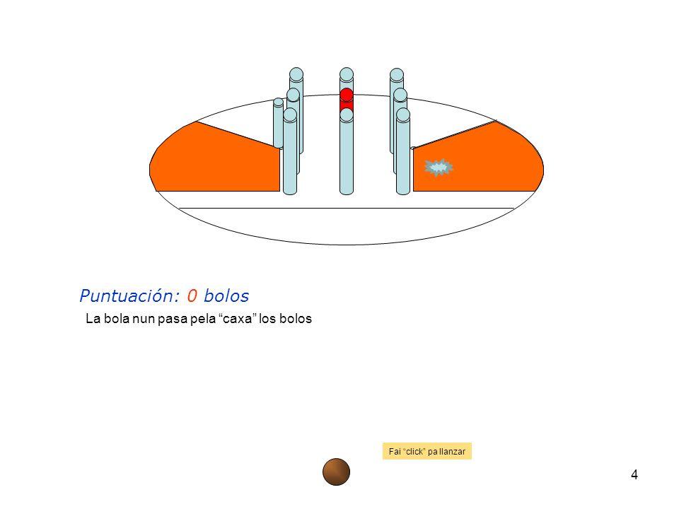 Puntuación: 3 bolos La bola entra en castru (pega en él) y amás pasa entre los bolos, pela caxa 5 Fai click pa llanzar