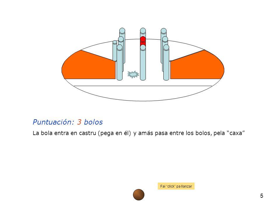 Puntuación: 6 bolos La bola entra nel castru (3) y queda dientro (3) 6 Fai click pa llanzar
