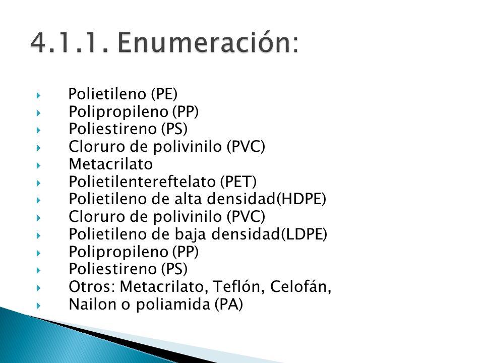 Polietileno (PE) Polipropileno (PP) Poliestireno (PS) Cloruro de polivinilo (PVC) Metacrilato Polietilentereftelato (PET) Polietileno de alta densidad