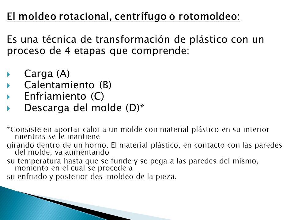 El moldeo rotacional, centrífugo o rotomoldeo: Es una técnica de transformación de plástico con un proceso de 4 etapas que comprende: Carga (A) Calent