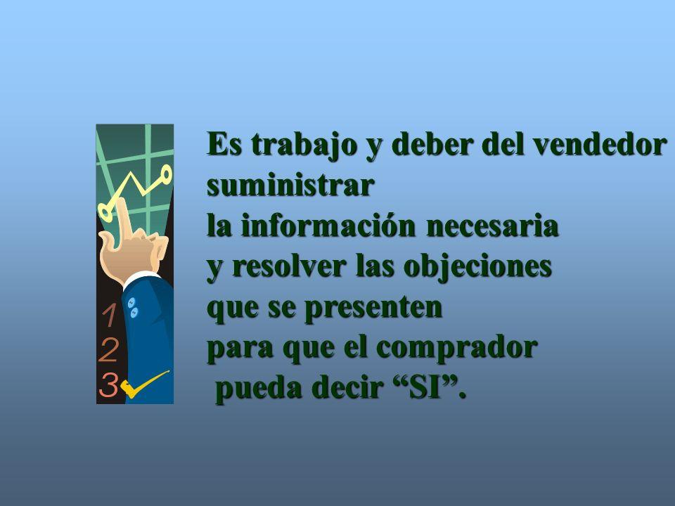 Es trabajo y deber del vendedor suministrar la información necesaria y resolver las objeciones que se presenten para que el comprador pueda decir SI.