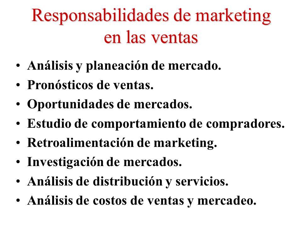 Responsabilidades de marketing en las ventas Análisis y planeación de mercado. Pronósticos de ventas. Oportunidades de mercados. Estudio de comportami