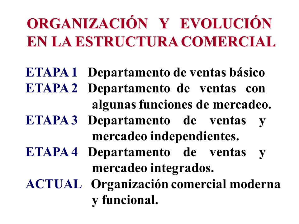 ORGANIZACIÓN Y EVOLUCIÓN ORGANIZACIÓN Y EVOLUCIÓN EN LA ESTRUCTURA COMERCIAL EN LA ESTRUCTURA COMERCIAL ETAPA 1 Departamento de ventas básico ETAPA 2
