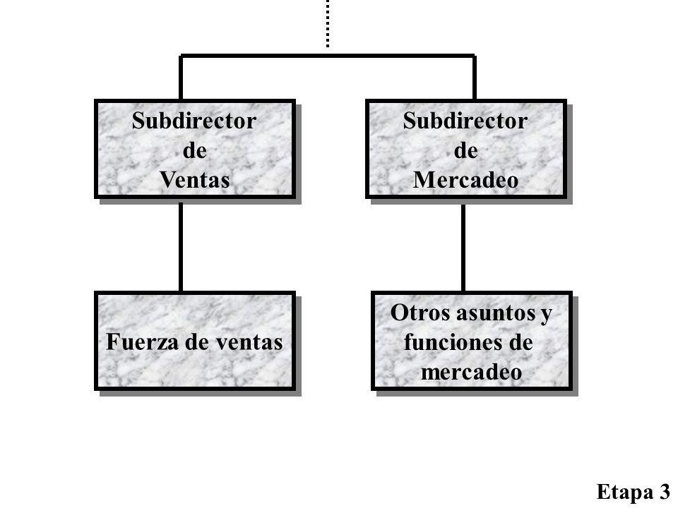 Subdirector de Ventas Subdirector de Ventas Fuerza de ventas Etapa 3 Subdirector de Mercadeo Subdirector de Mercadeo Otros asuntos y funciones de merc