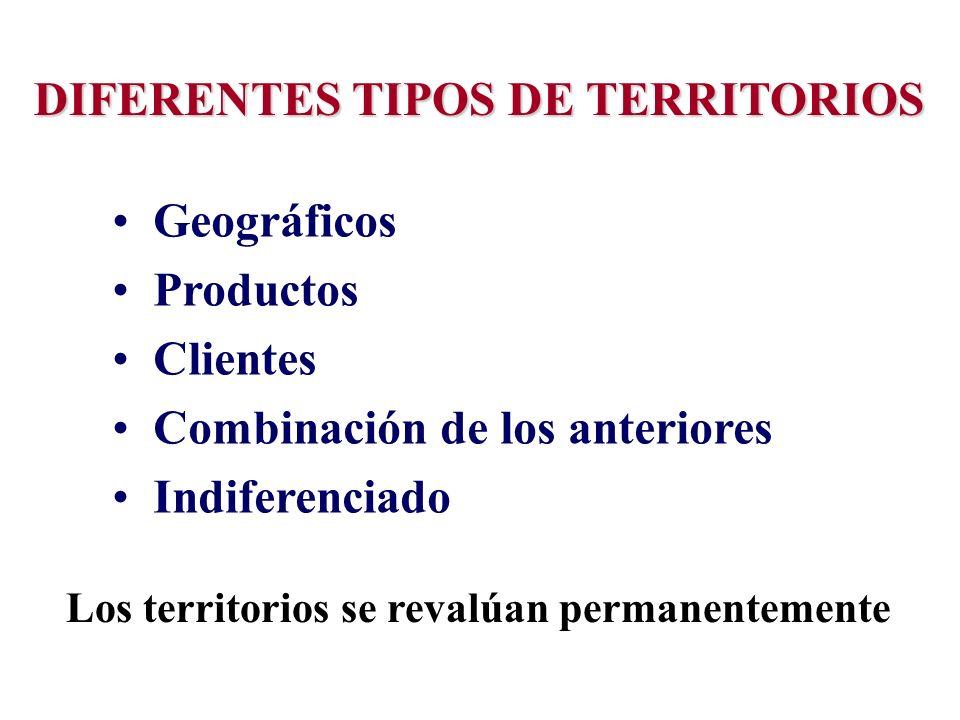 DIFERENTES TIPOS DE TERRITORIOS DIFERENTES TIPOS DE TERRITORIOS Geográficos Productos Clientes Combinación de los anteriores Indiferenciado Los territ