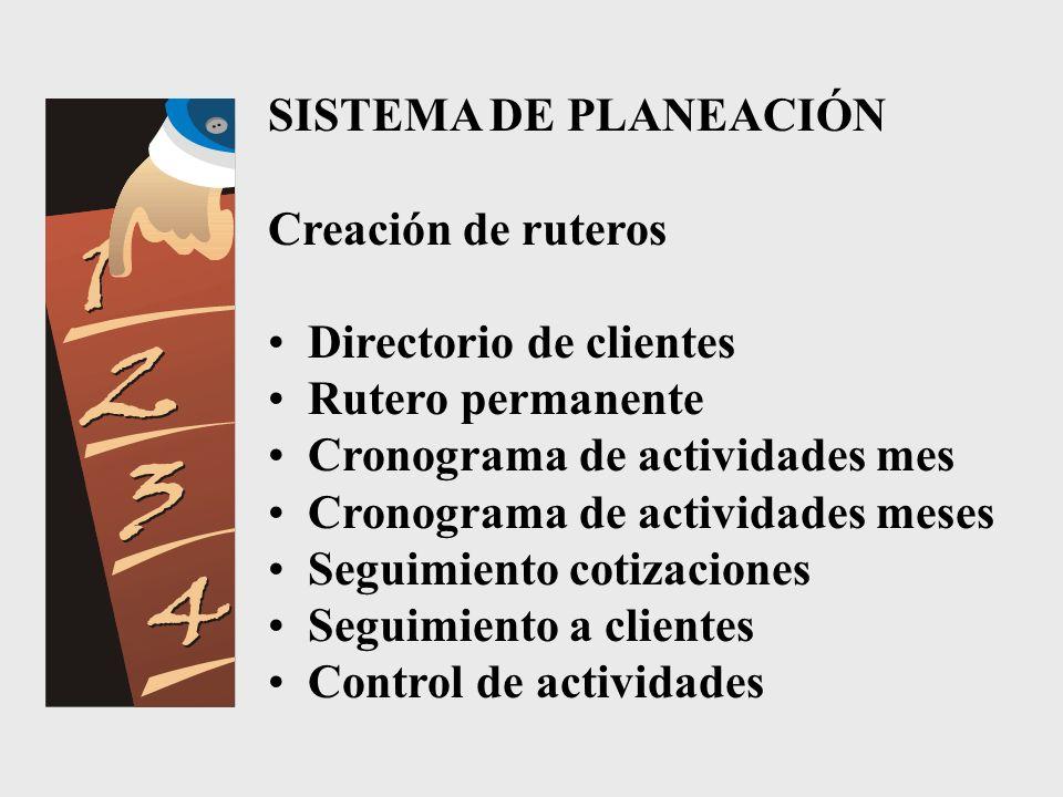 SISTEMA DE PLANEACIÓN Creación de ruteros Directorio de clientes Rutero permanente Cronograma de actividades mes Cronograma de actividades meses Segui